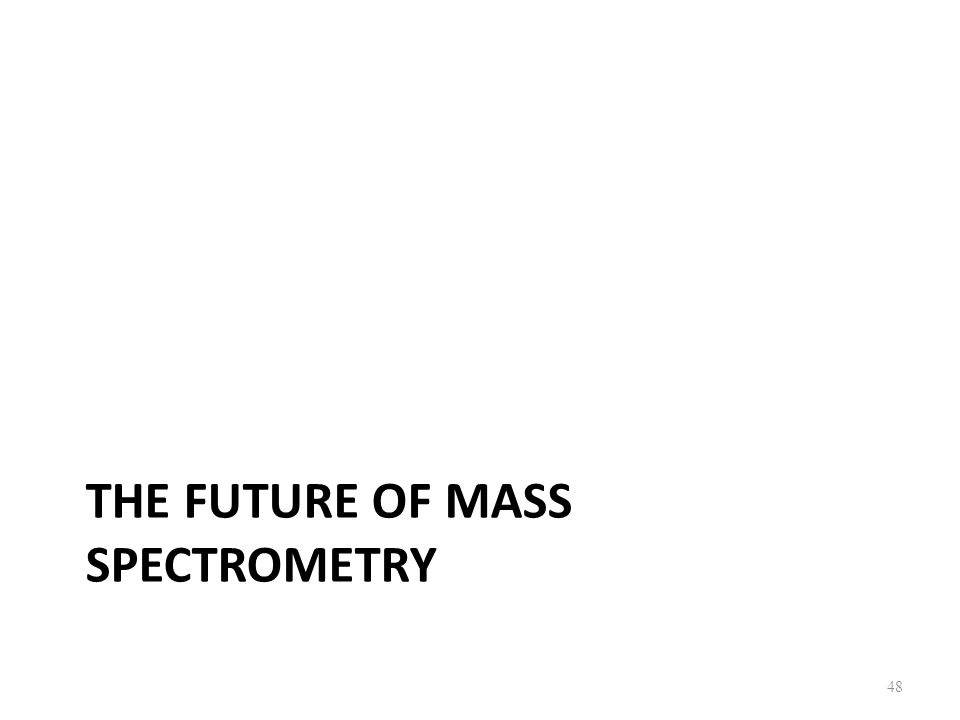 The Future of Mass Spectrometry