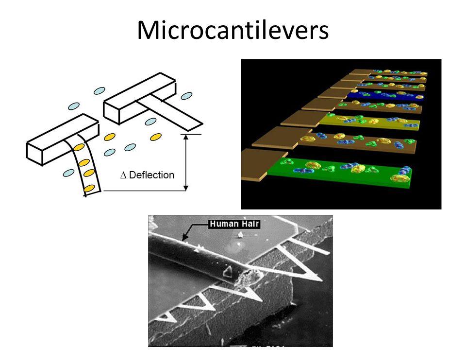 Microcantilevers