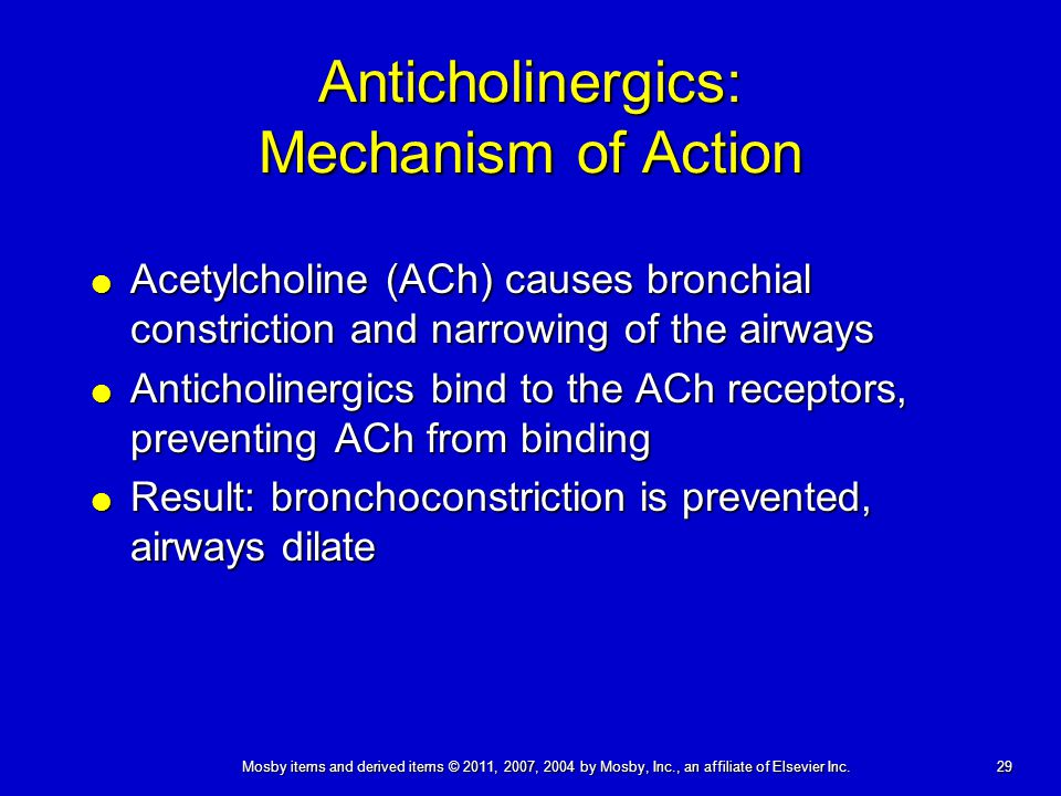 Anticholinergics: Mechanism of Action