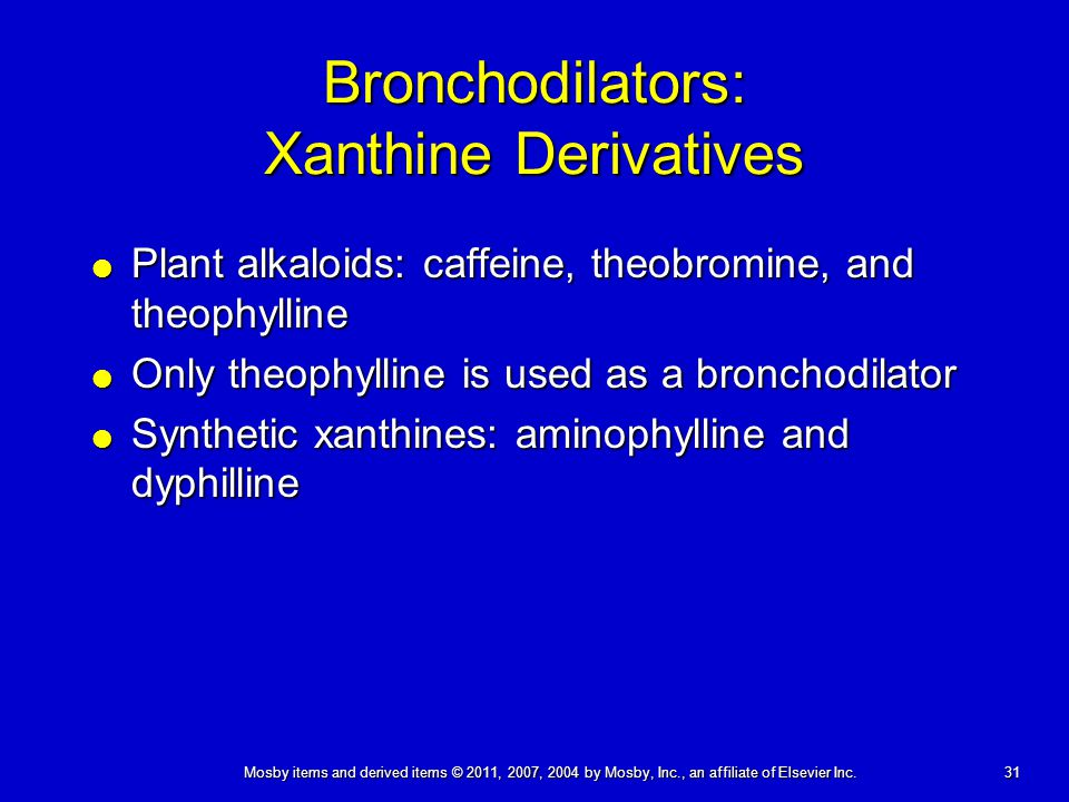 Bronchodilators: Xanthine Derivatives