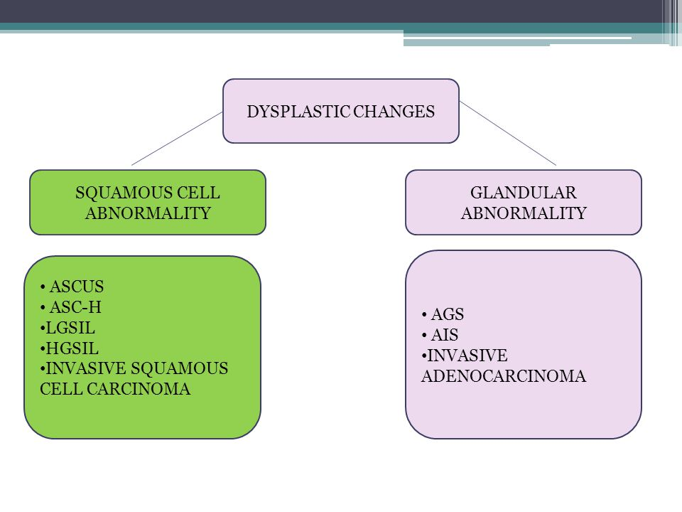 SQUAMOUS CELL ABNORMALITY GLANDULAR ABNORMALITY
