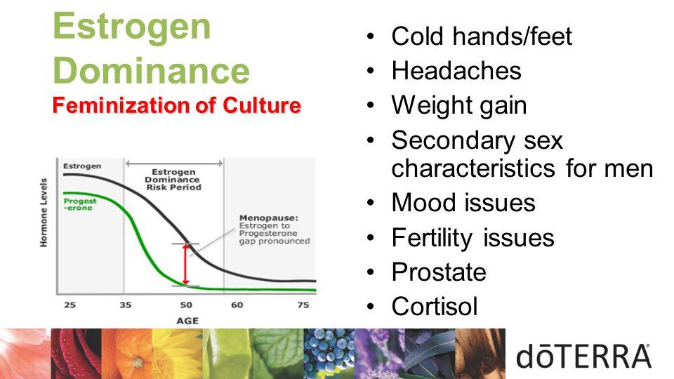 Estrogen Dominance Feminization of Culture