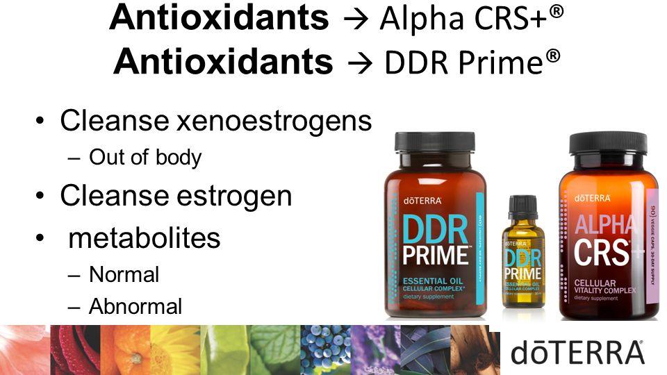 Antioxidants  Alpha CRS+® Antioxidants  DDR Prime®