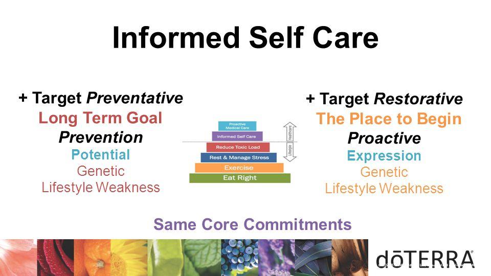 Informed Self Care  + Target Preventative + Target Restorative