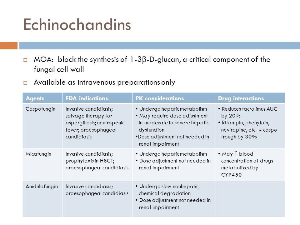 Echinochandins MOA: block the synthesis of 1-3-D-glucan, a critical component of the fungal cell wall.