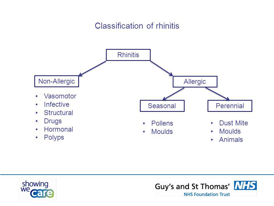 Classification of rhinitis
