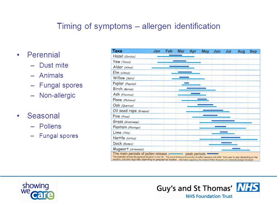 Timing of symptoms – allergen identification