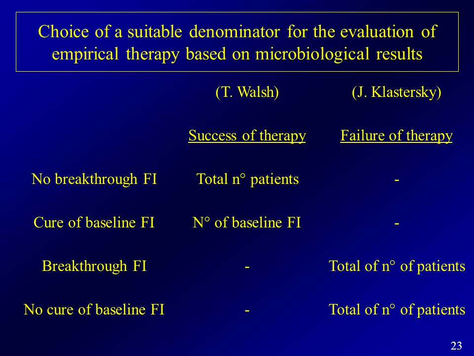 Choice of a suitable denominator for the evaluation of empirical therapy based on microbiological results