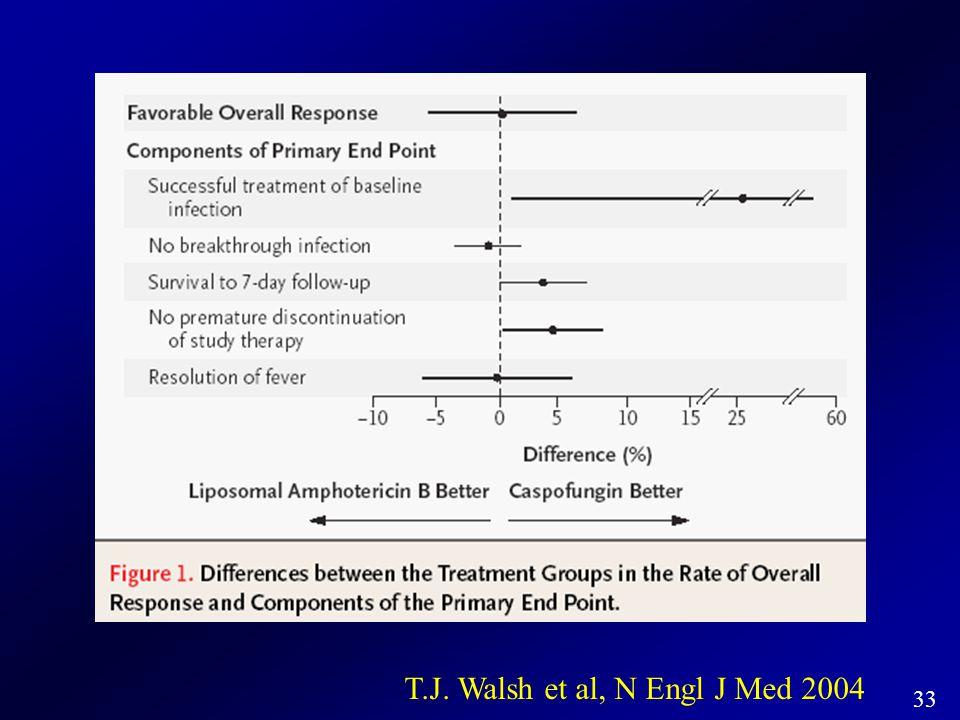 T.J. Walsh et al, N Engl J Med 2004