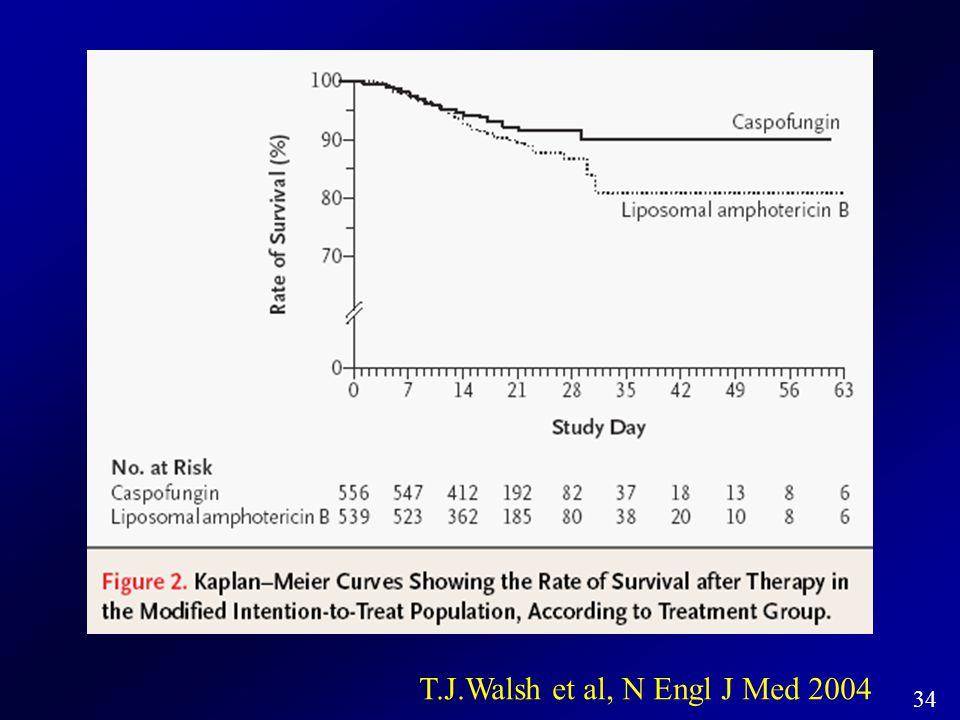 T.J.Walsh et al, N Engl J Med 2004
