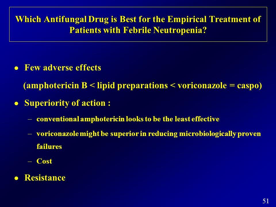 (amphotericin B < lipid preparations < voriconazole = caspo)