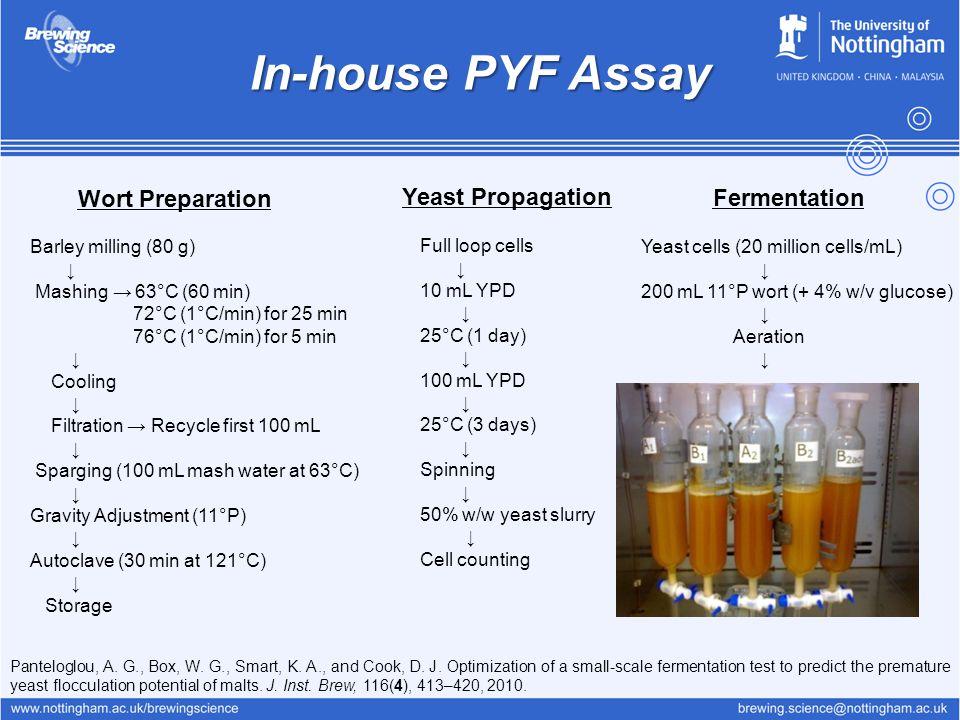 In-house PYF Assay Wort Preparation Yeast Propagation Fermentation