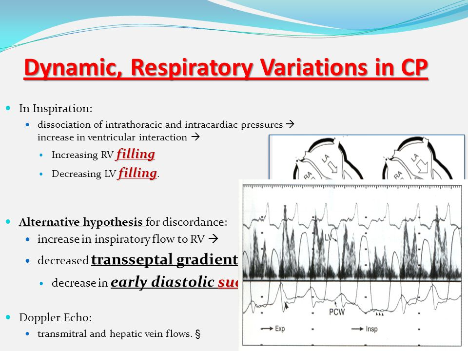 Dynamic, Respiratory Variations in CP