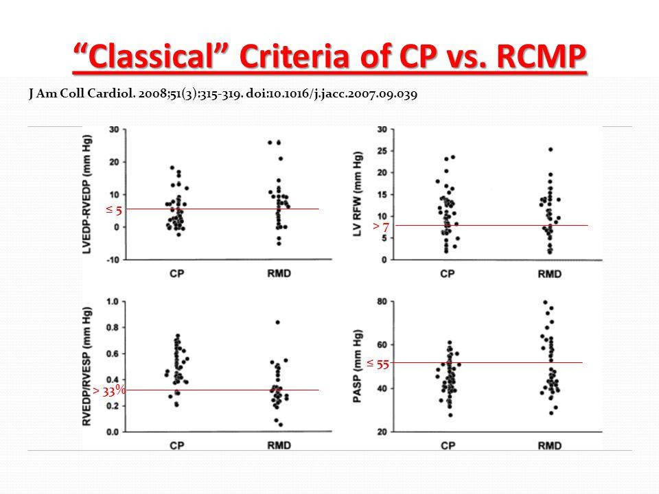 Classical Criteria of CP vs. RCMP