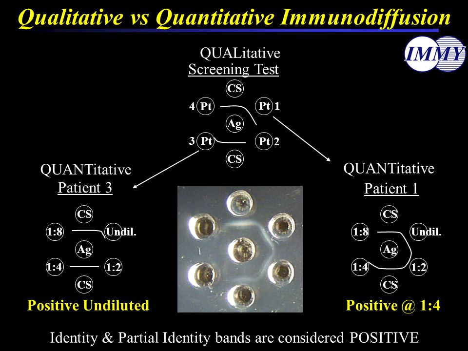 Qualitative vs Quantitative Immunodiffusion