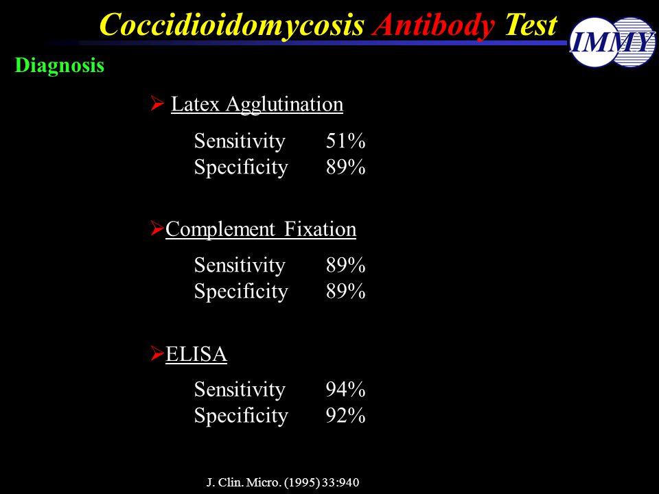 Coccidioidomycosis Antibody Test