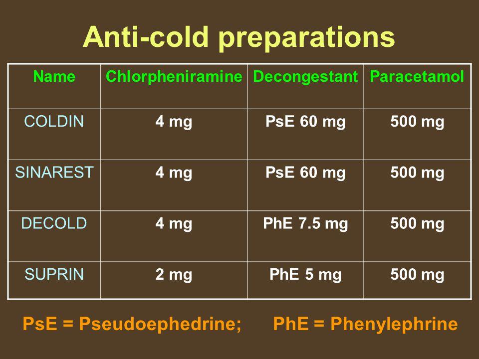 Anti-cold preparations