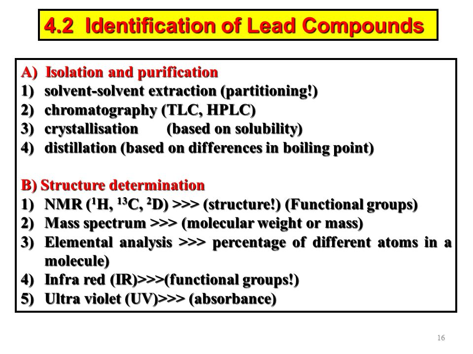 4.2 Identification of Lead Compounds