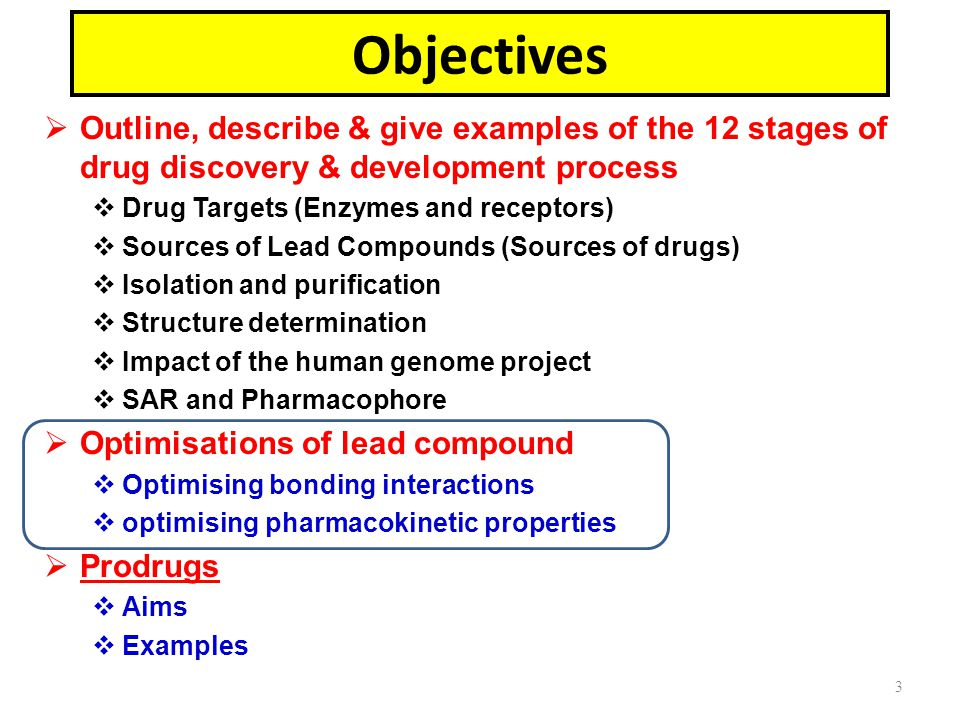 Objectives Outline, describe & give examples of the 12 stages of drug discovery & development process.