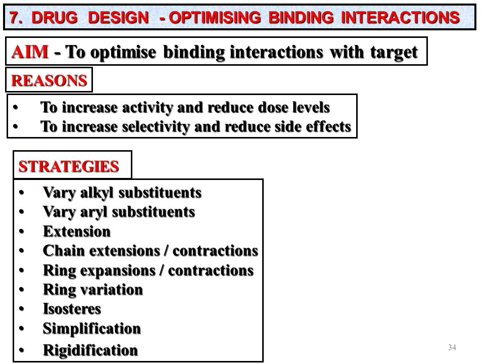 AIM - To optimise binding interactions with target