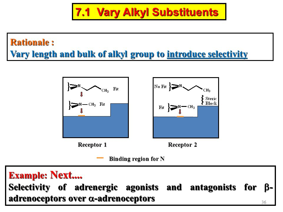 7.1 Vary Alkyl Substituents