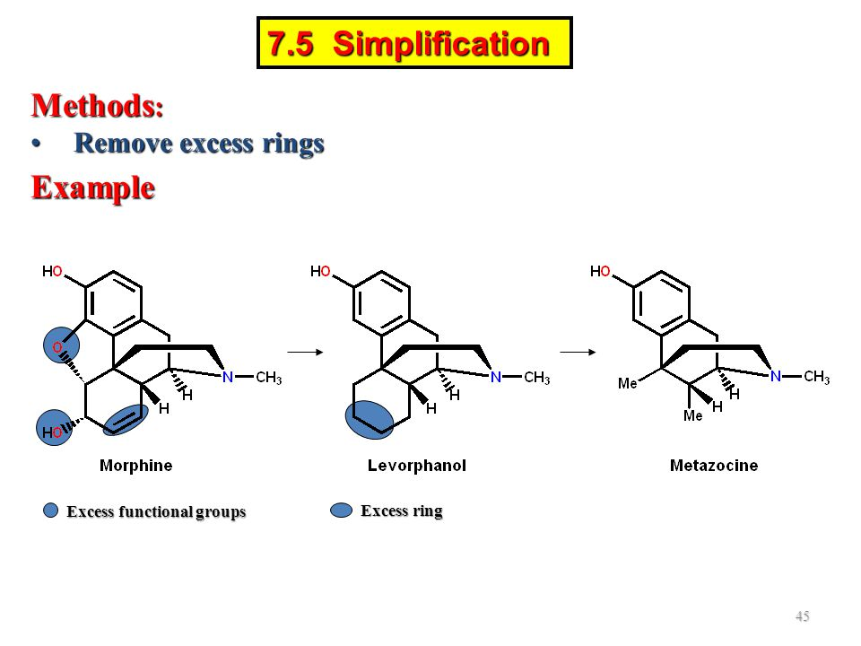 7.5 Simplification Methods: Example Remove excess rings