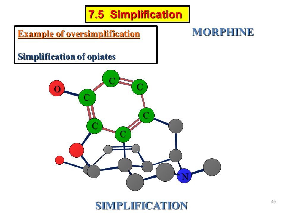 7.5 Simplification MORPHINE SIMPLIFICATION