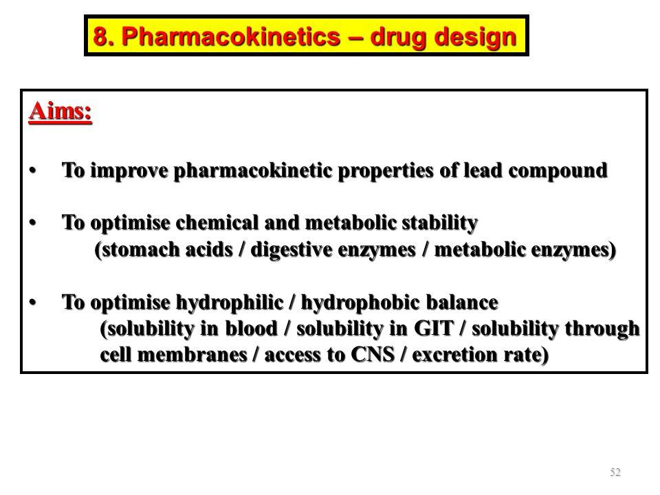 8. Pharmacokinetics – drug design