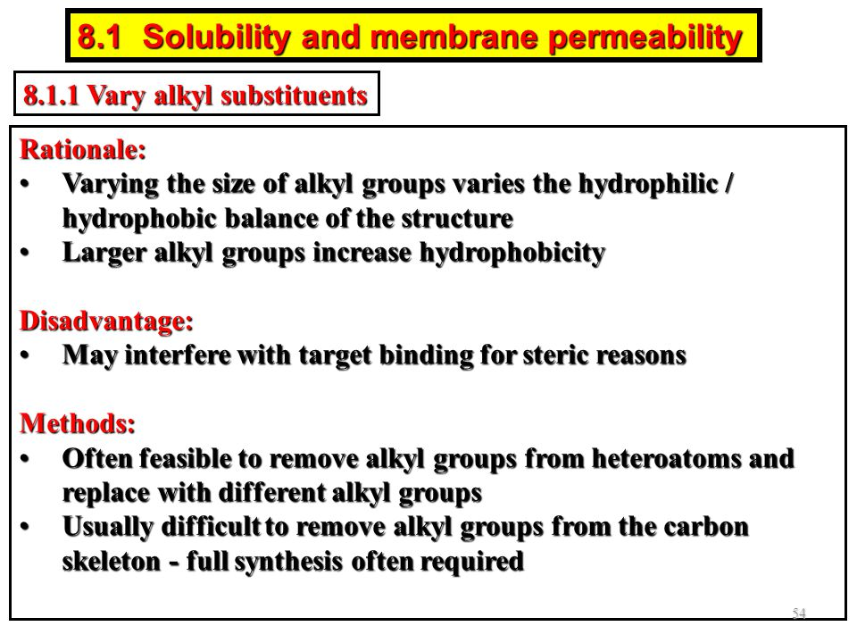 8.1 Solubility and membrane permeability