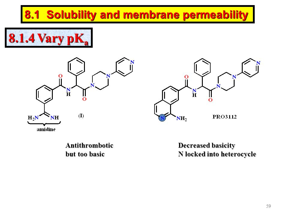 8.1.4 Vary pKa 8.1 Solubility and membrane permeability Antithrombotic