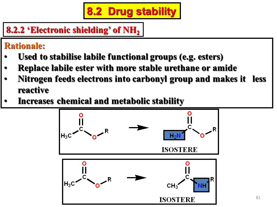 8.2 Drug stability 8.2.2 'Electronic shielding' of NH2 Rationale: