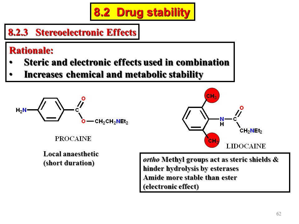8.2 Drug stability 8.2.3 Stereoelectronic Effects Rationale: