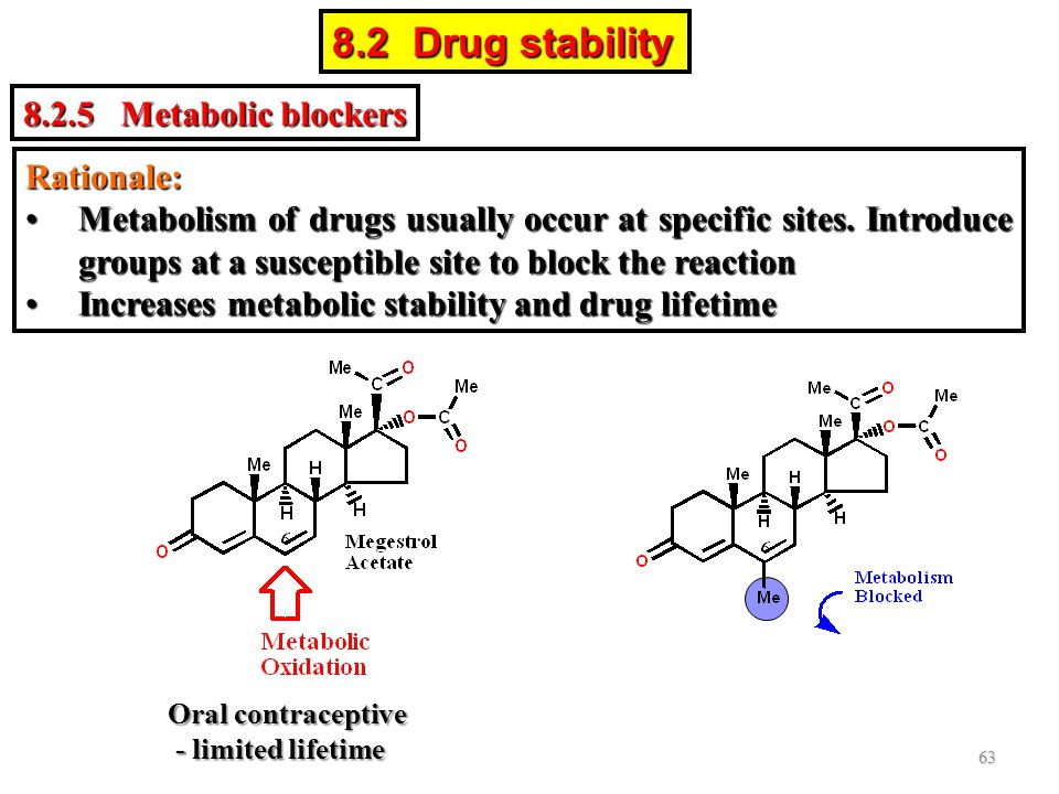 8.2 Drug stability 8.2.5 Metabolic blockers Rationale: