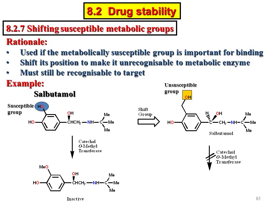 8.2 Drug stability 8.2.7 Shifting susceptible metabolic groups