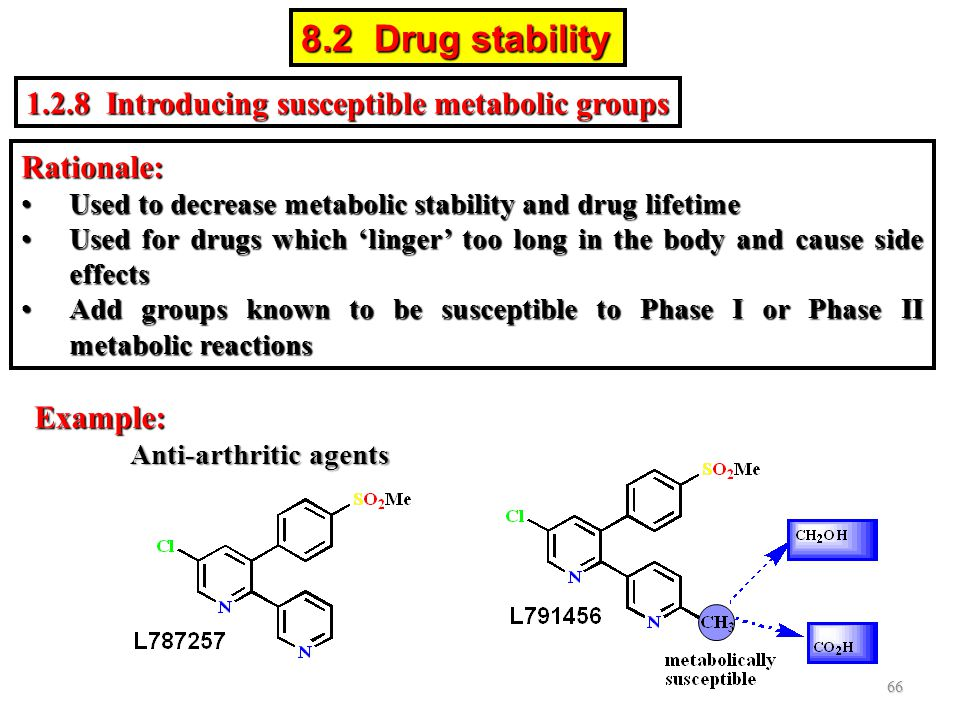 8.2 Drug stability 1.2.8 Introducing susceptible metabolic groups