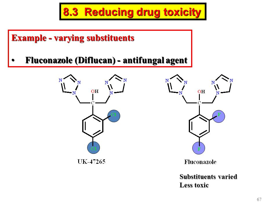 8.3 Reducing drug toxicity