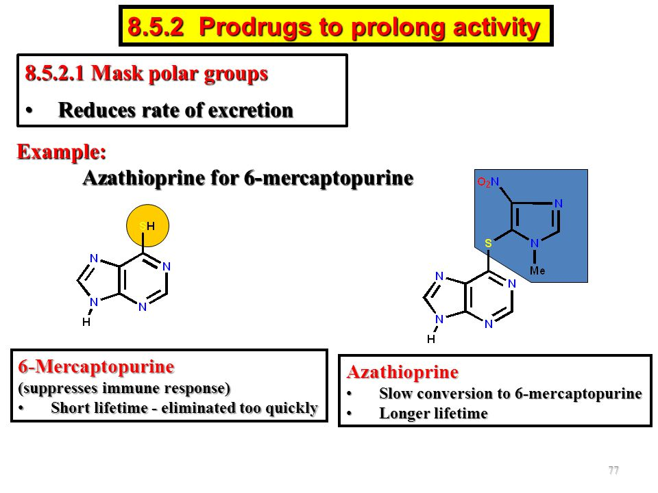 8.5.2 Prodrugs to prolong activity