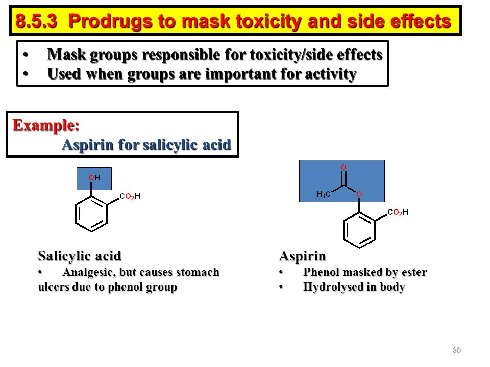 8.5.3 Prodrugs to mask toxicity and side effects