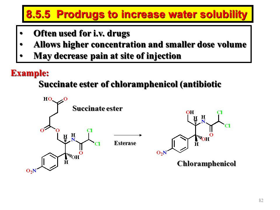 8.5.5 Prodrugs to increase water solubility