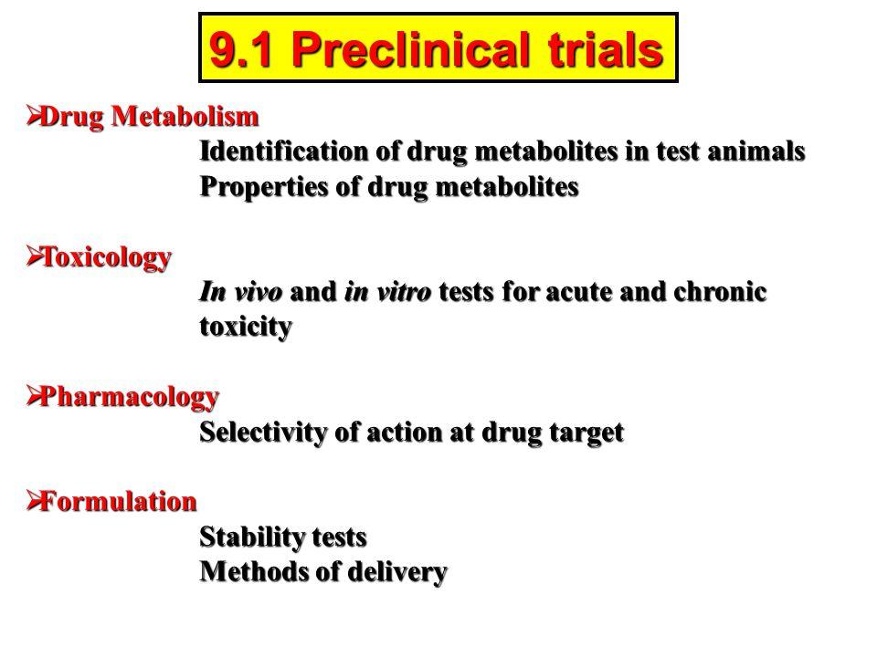 9.1 Preclinical trials Drug Metabolism