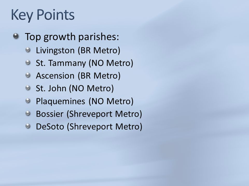 Key Points Top growth parishes: Livingston (BR Metro)