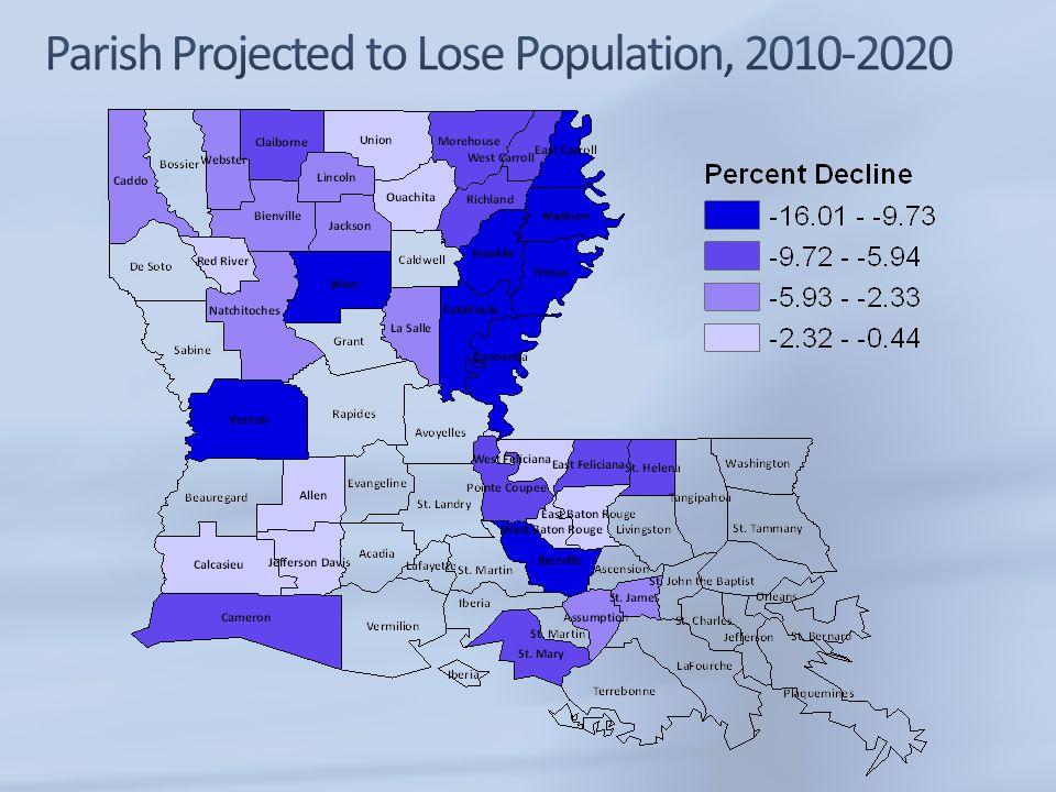Parish Projected to Lose Population, 2010-2020