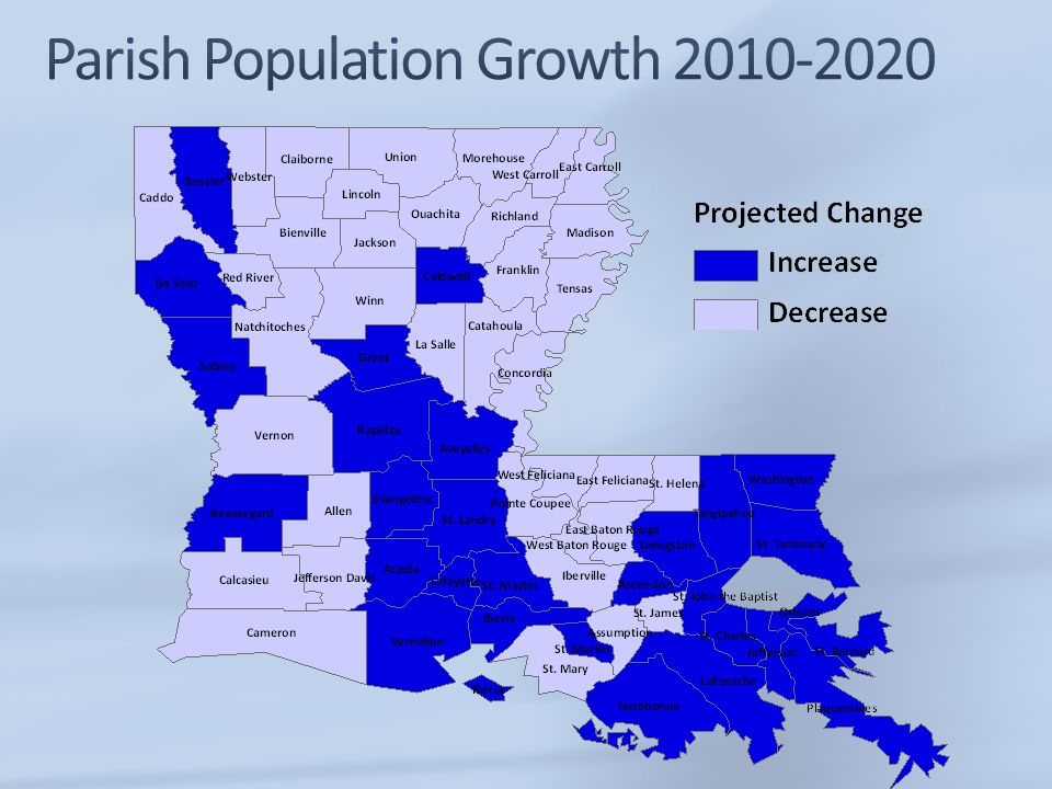 Parish Population Growth 2010-2020