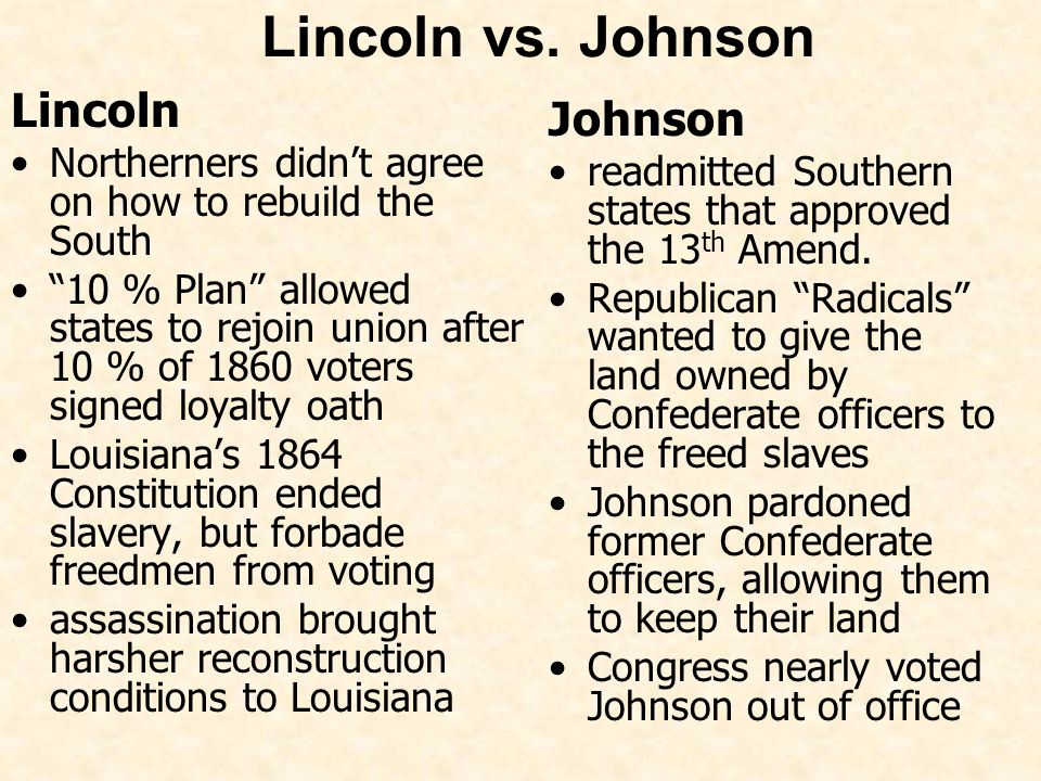 Lincoln vs. Johnson Lincoln Johnson