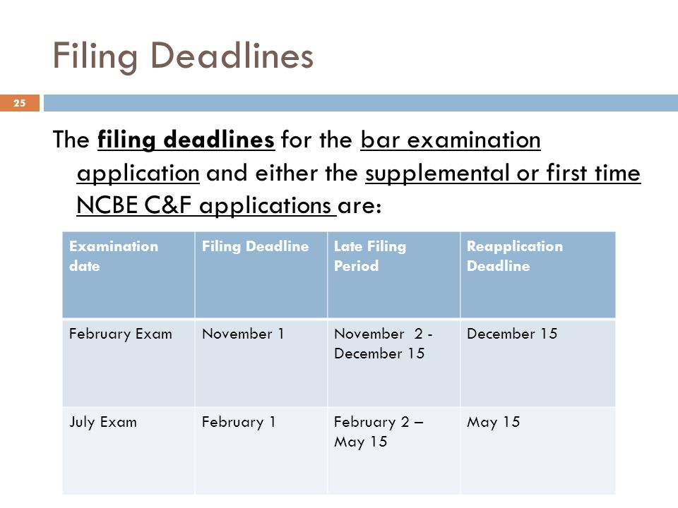 Filing Deadlines The filing deadlines for the bar examination application and either the supplemental or first time NCBE C&F applications are:
