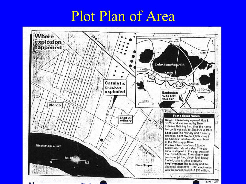Plot Plan of Area