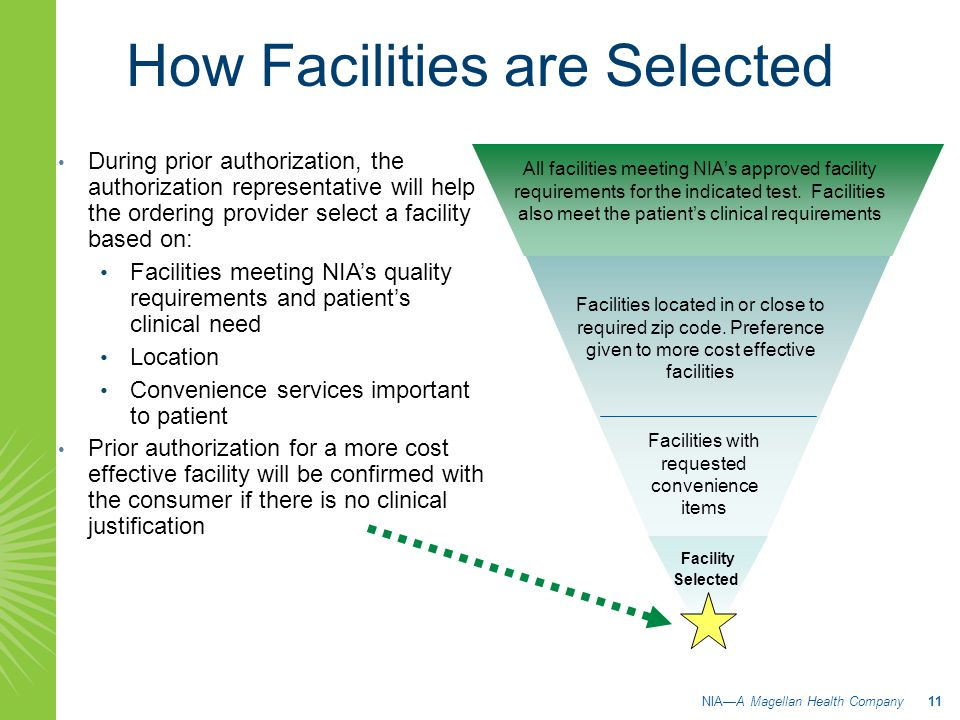 How Facilities are Selected