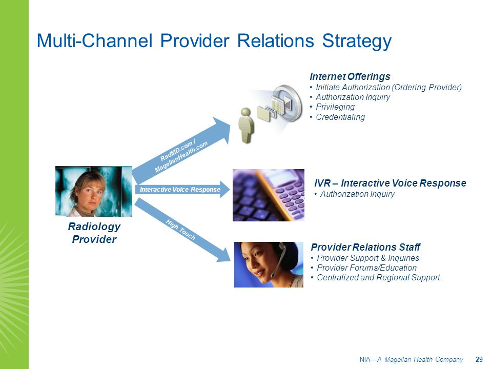 Multi-Channel Provider Relations Strategy