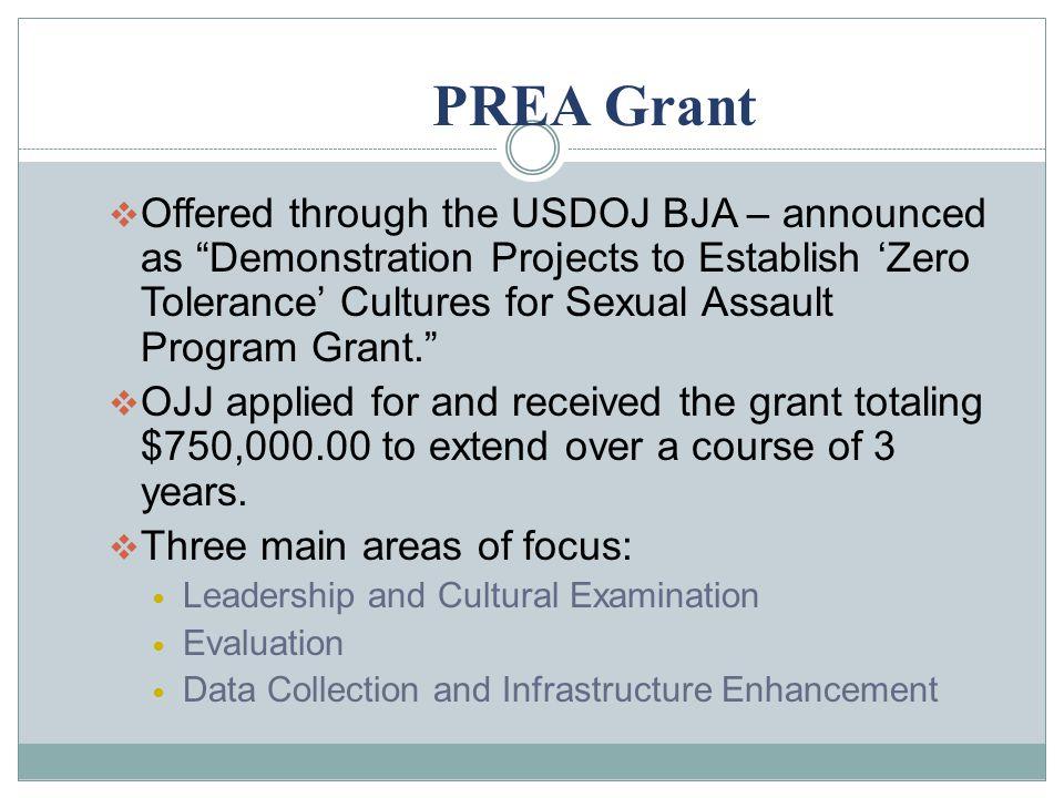 PREA Grant