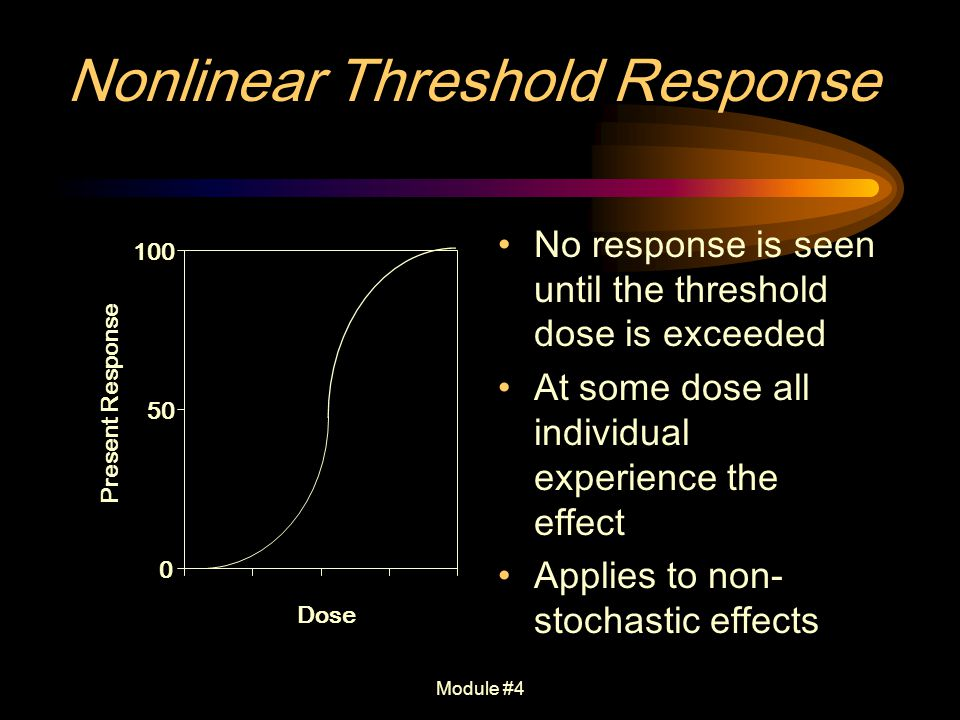 Nonlinear Threshold Response